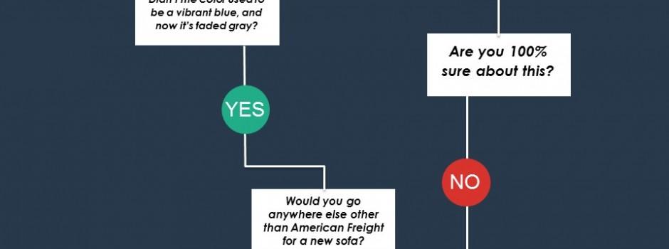 Should You Buy a New Sofa?