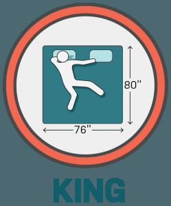 King Size Mattress Dimensions