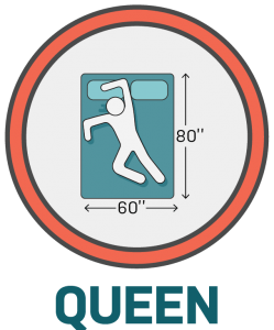 Queen Size Mattress Dimensions
