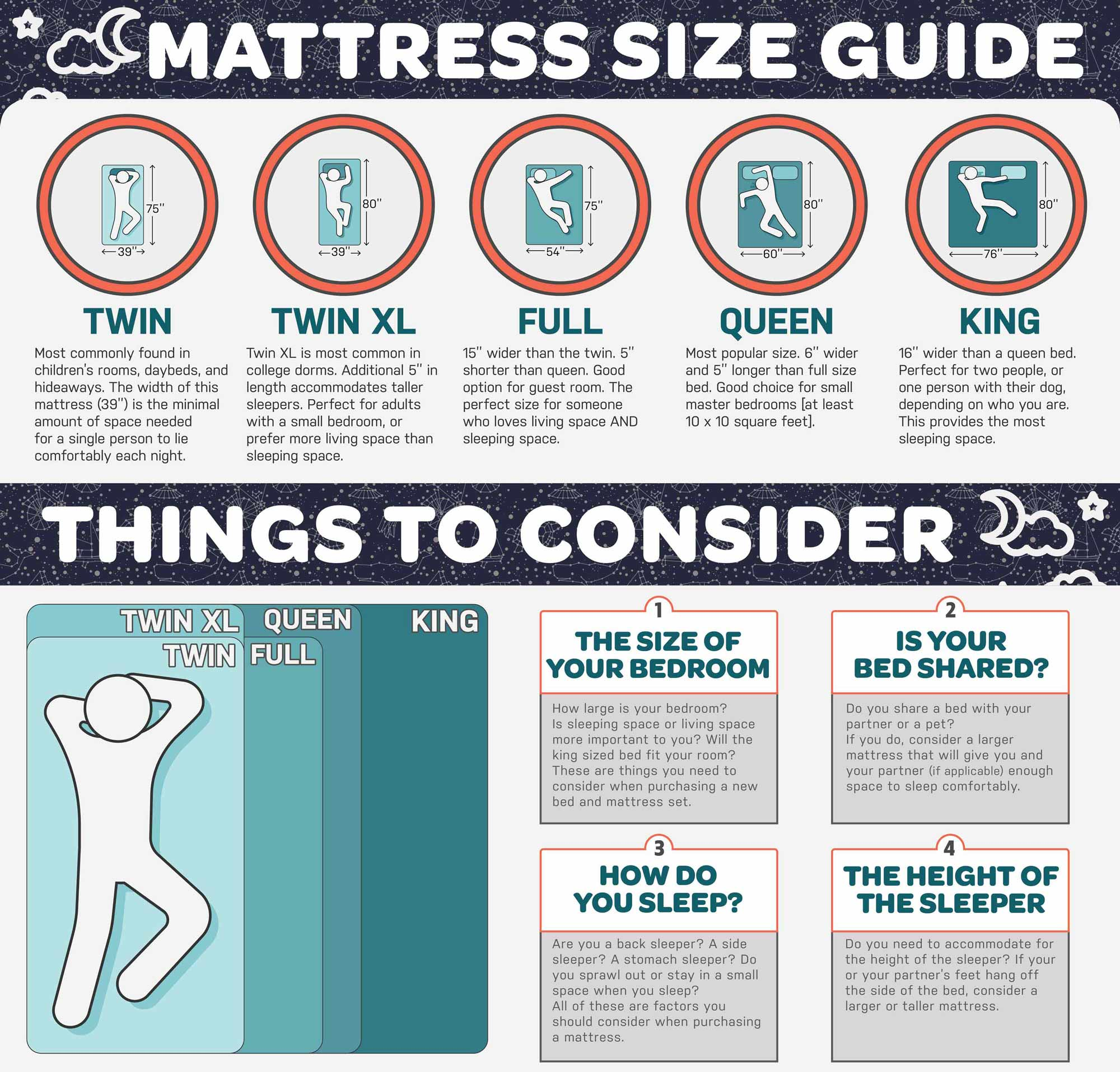 Do Your Sheets Fit Mattress