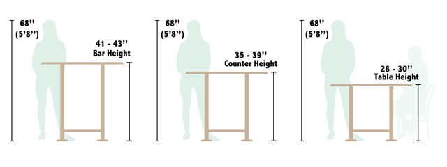 how tall is counter height table differences